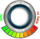 Tellows Score zu 2282904506